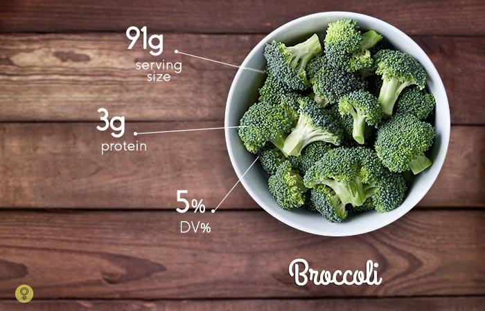 Овощи содержат протеин