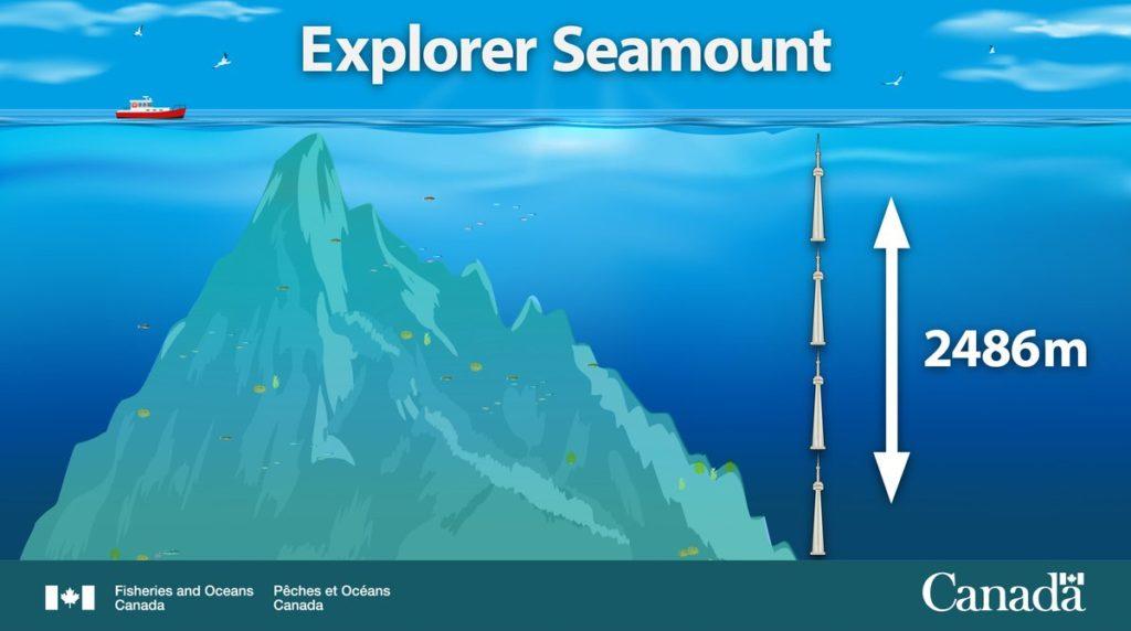 Explorer Seamount, Канада