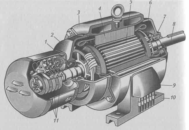 Многофазный асинхронный двигатель