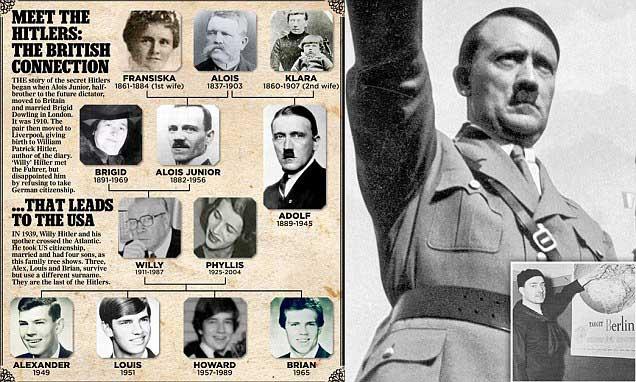 семья Гитлера