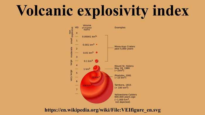 Извержение вулкана Тамбора в 1815 году классифицируется как событие VEI-7